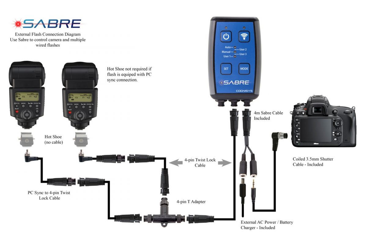 Cables to fire your flash directly from Sabre.