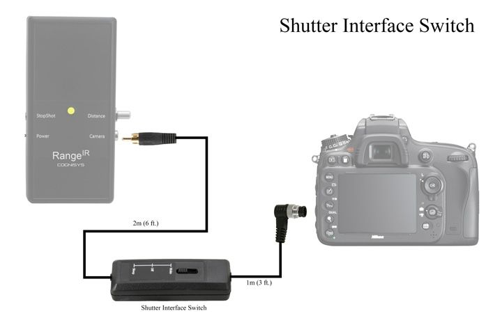 Shutter Interface Switch