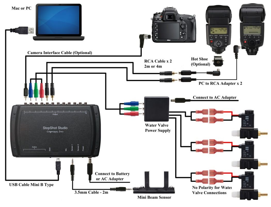 StopShot Studio Wiring Diagram