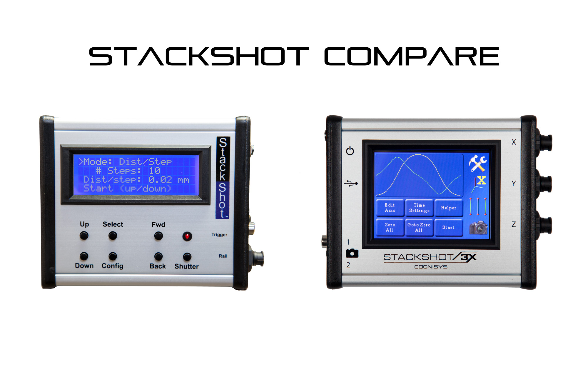 StackShot Controller Comparison