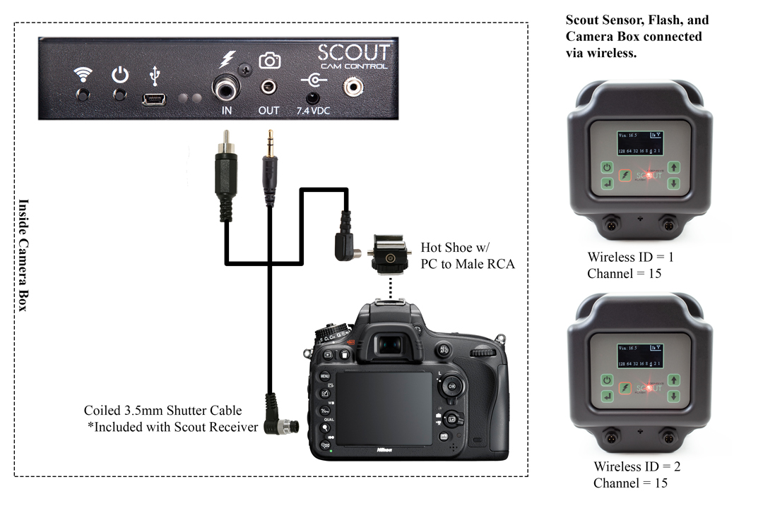 Connecting Scout Flash to the Cam Box