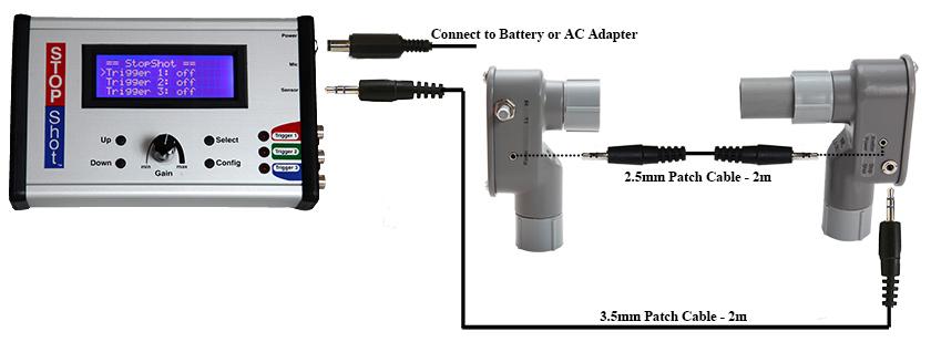 StopShot Beam Sensor